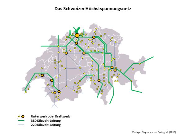 Das Höchstspannungsnetz der Schweiz